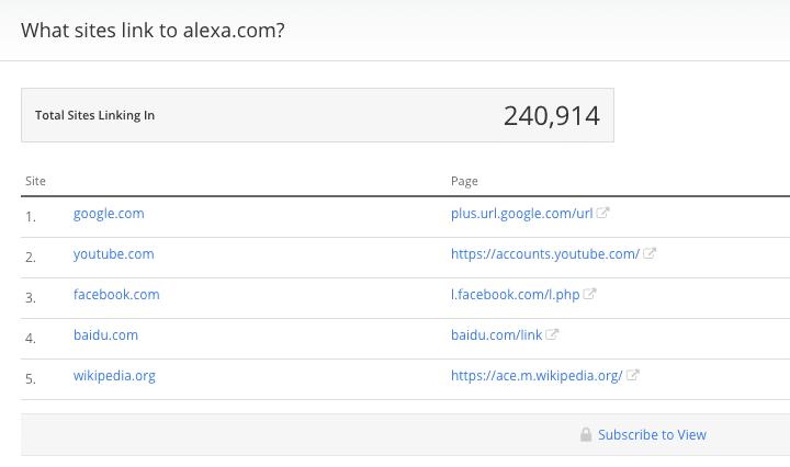 Alexa Site Links