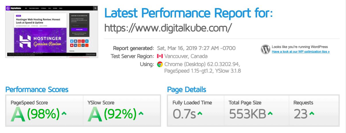 DigitalKube GTMetrix After Test