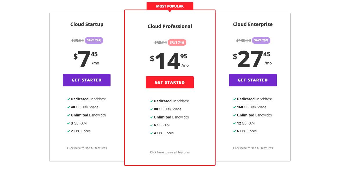 Hostinger Cloud Hosting Pricing